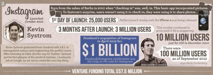 poduzetnici