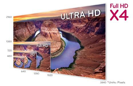 ULTRA HD televizija
