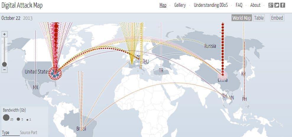 Karta koja pokazuje aktualne svjetske DDoS napade