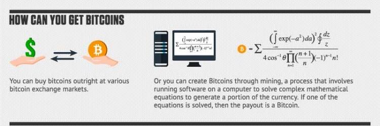 kako-zaraditi-bitcoin