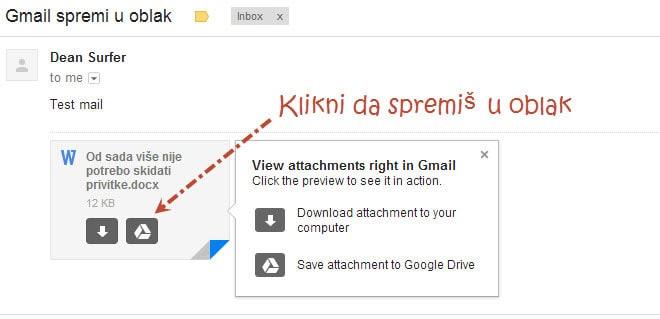 gmail oblak