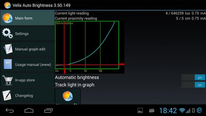 Automatsko osvjetljenje ekrana
