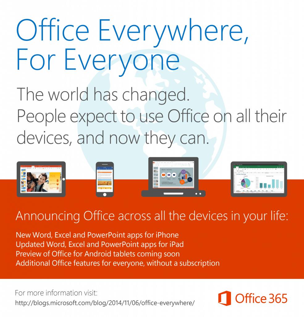 besplatan office za ios i android
