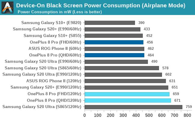 kvaliteta ekrana pametnih mobitela
