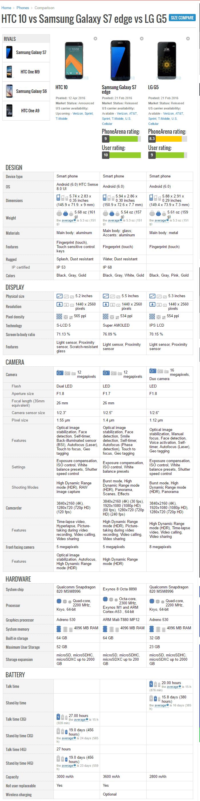 usporedba-mobitela-1