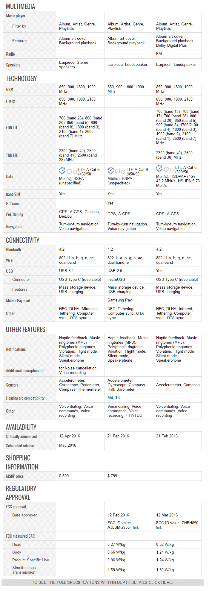 usporedba-mobitela-2