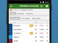 aplikacija za praćenje sporta watch