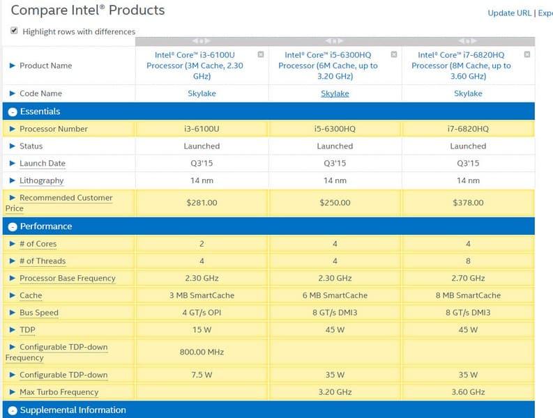 usporedba intelovih procesora
