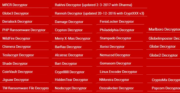 ransomware-alati za brisanje virusa
